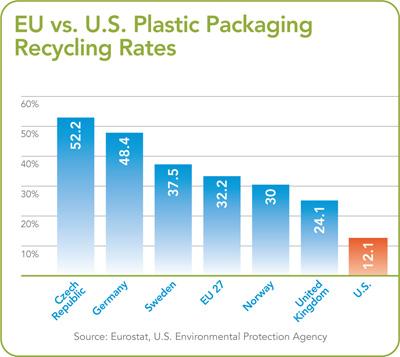 Eurostat_EPA